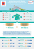 synthese - infographie - URL
